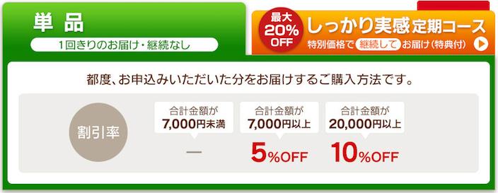カナガンキャットフードの口コミ・評判_単品購入の方法