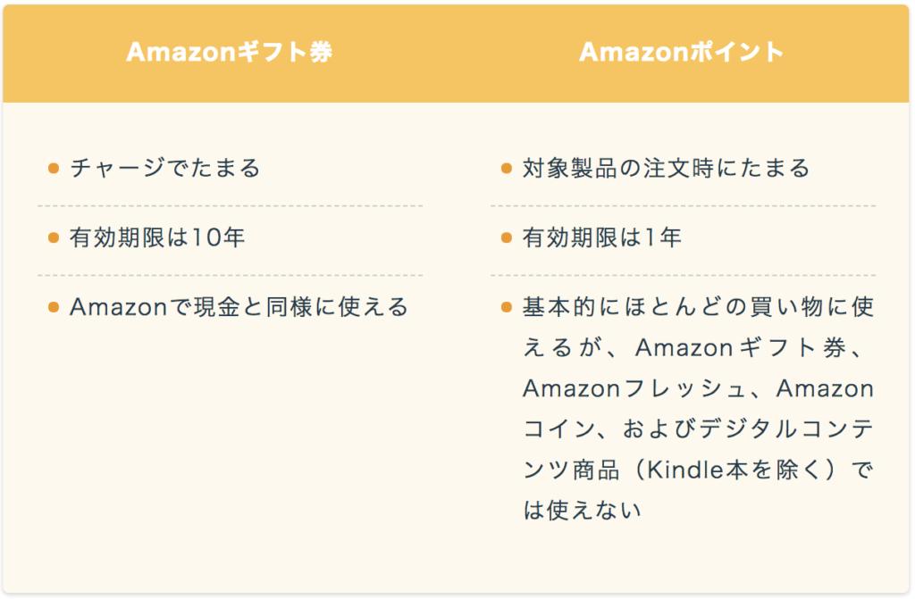 【JIN】テーブルタグを使わずにCSSだけで比較表を表示するカスタマイズ(無料)
